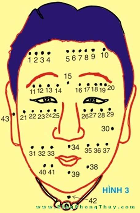notruoitrenmatphu nu Xem bói toán ý nghĩa nốt ruồi trên mặt phụ nữ
