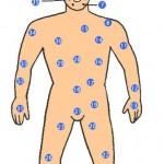 Xem nốt ruồi ở mặt và trên thân thể đàn ông