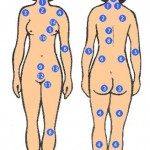 Xem nốt ruồi trên thân thể phụ nữ (mặt sau)